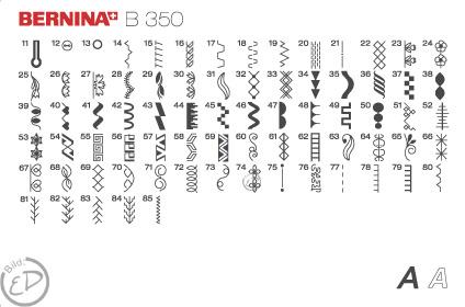Stichübersicht der Bernina 350 Special Edition Tula Pink